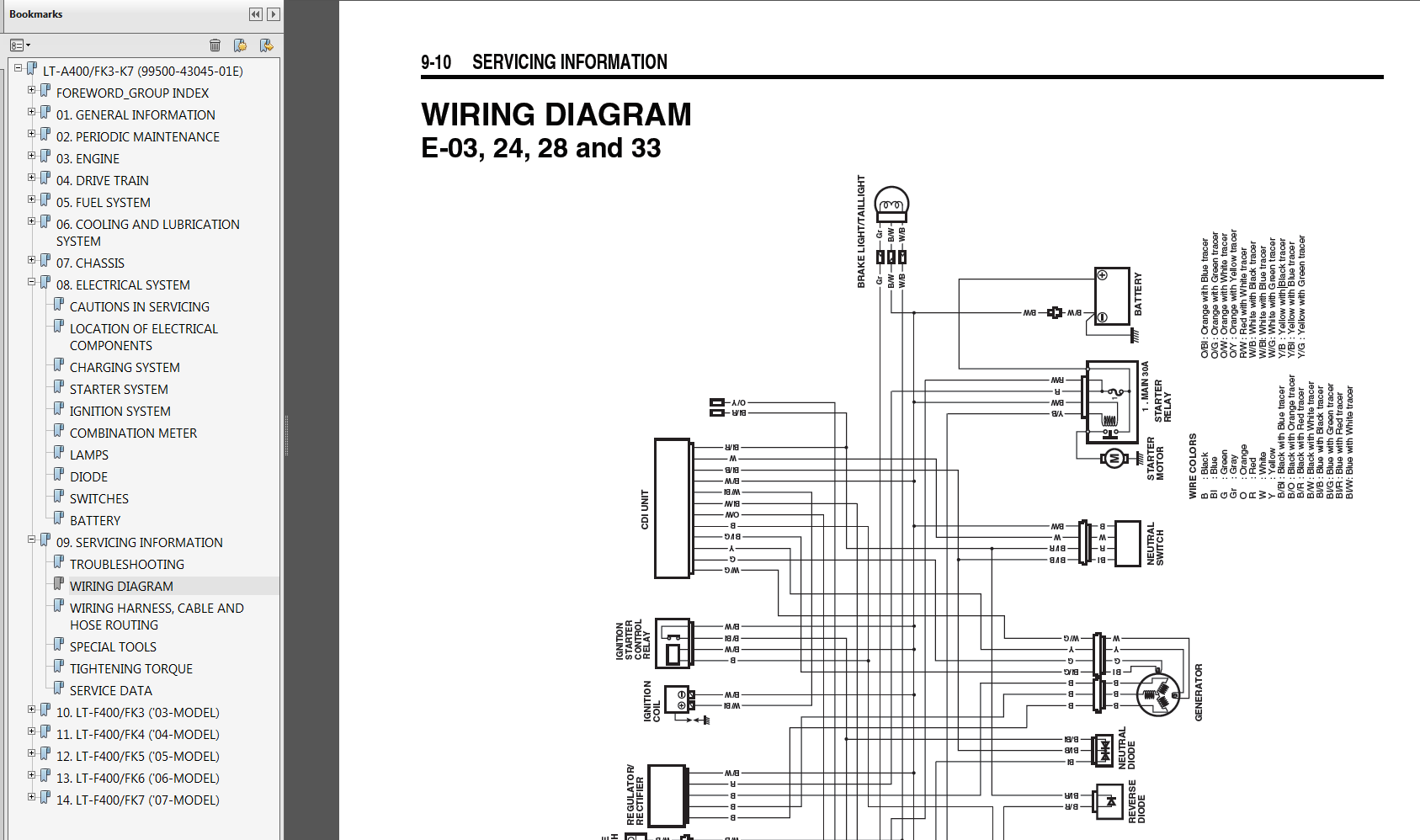 2003 honda rincon 650 wiring diagram 2002-2007 suzuki lt-a400, lt-a400f service repair manual ... 2003 honda accord stereo wiring diagram