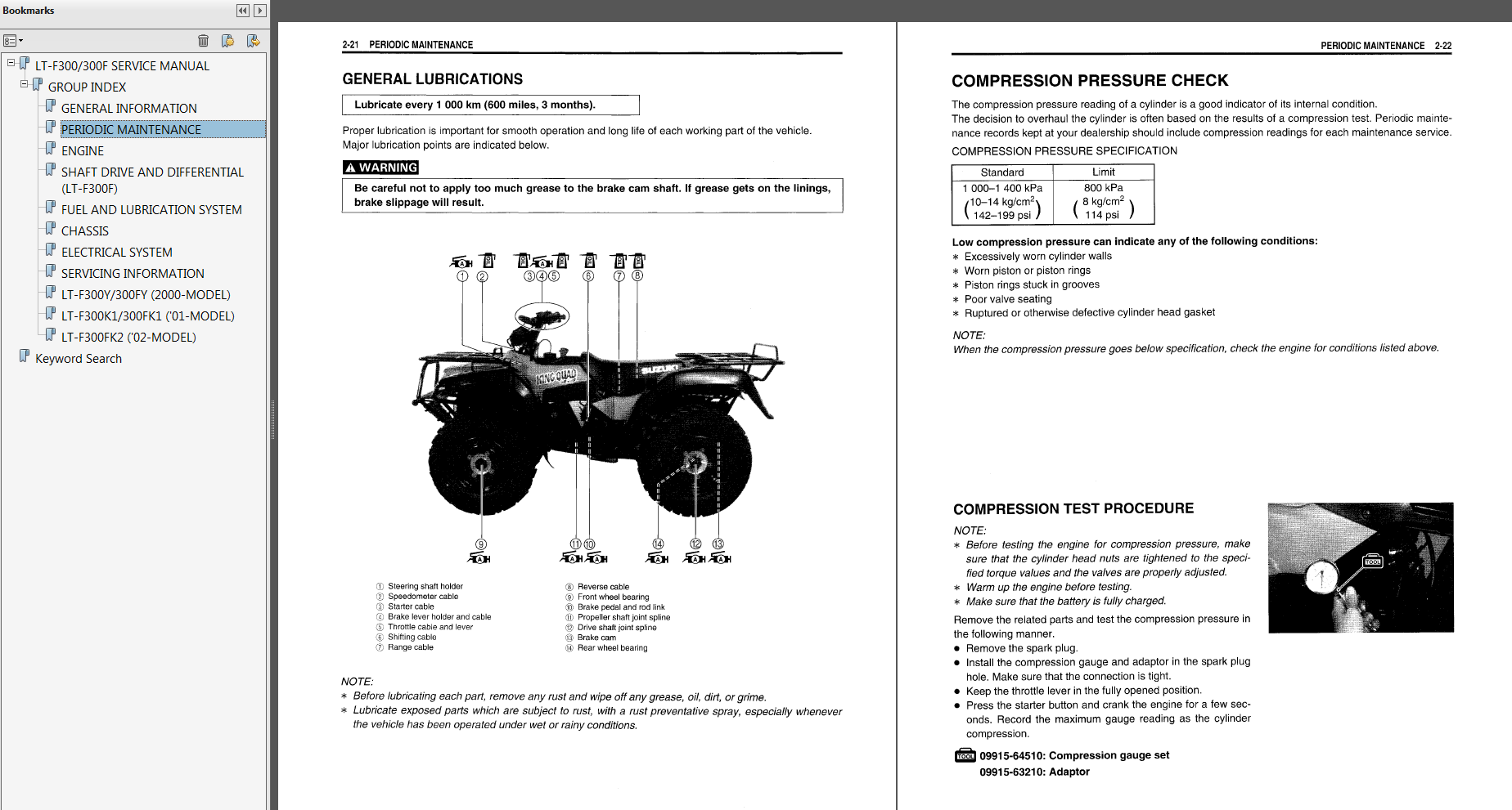 1999-2002 Suzuki LT-F300, LT-F300F King Quad Service Repair Manual |  MyATVManual.com