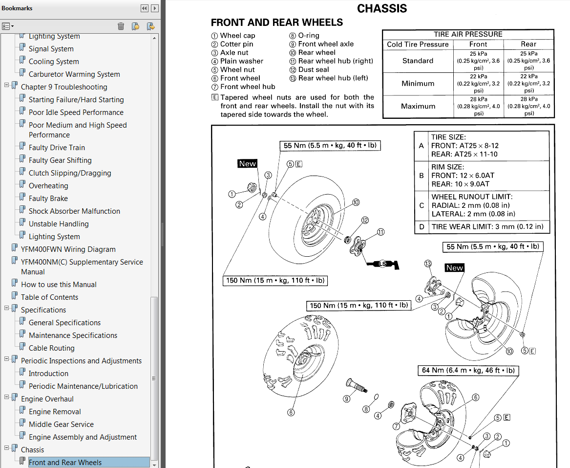 2004 yamaha bear tracker wiring diagram sample2 2004 yamaha virago 250 wiring diagram