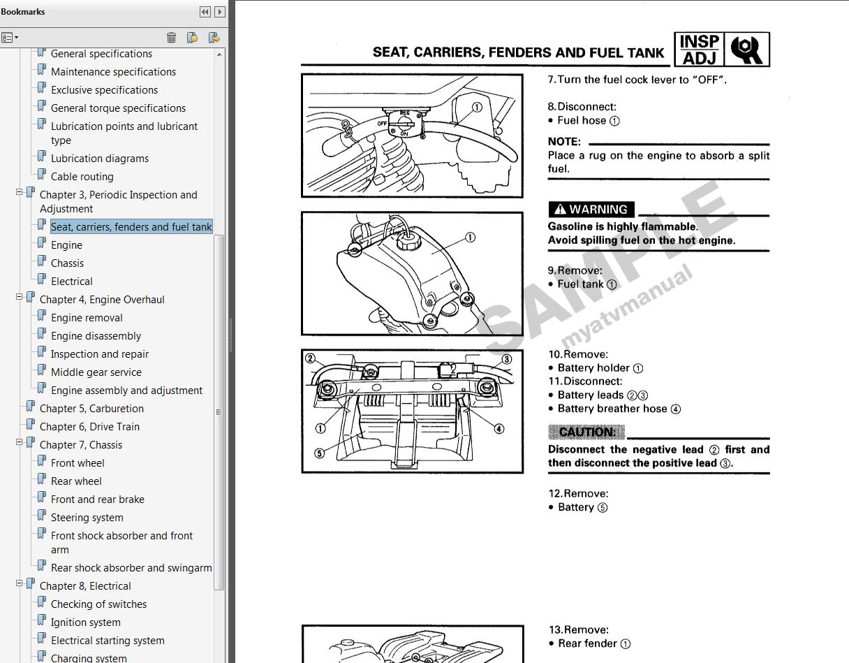Wiring diagram for 1995 yamaha wolverine wiring free wiring diagrams